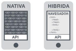 Diferencia entre app nativa e hírbida